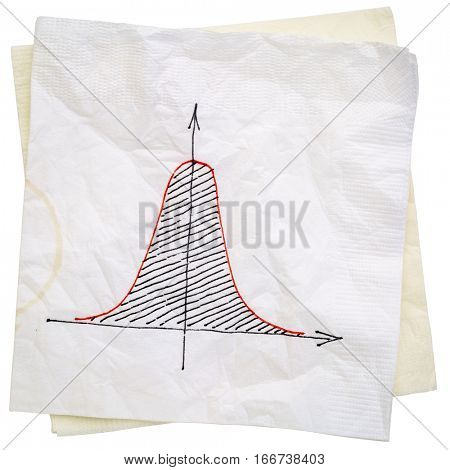 Gaussian (bell) curve or normal distribution graph on white napkin isolated with a clipping path