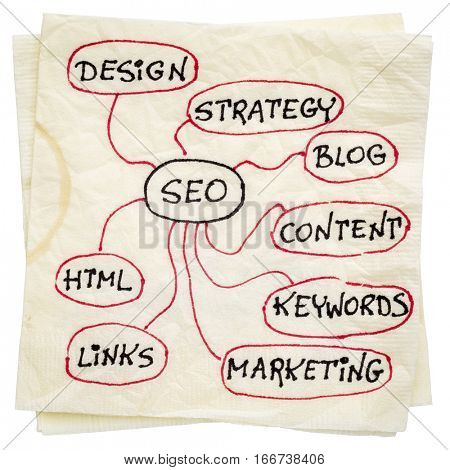 SEO - search engine optimization mindmap on napkin, isolated with a clipping path