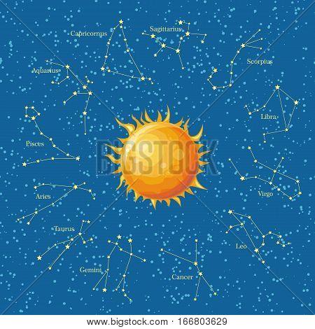 Zodiac astrological sign symbols around sun in cosmic sky. Horoscope set Leo, Virgo, Scorpio, Libra, Aquarius, Sagittarius, Pisces, Capricorn, Taurus, Aries Gemini Cancer Vector illustration