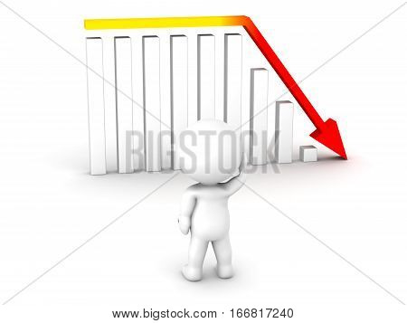 A 3D character looking at a bar chart with a bad prognosis. Isolated on white background.