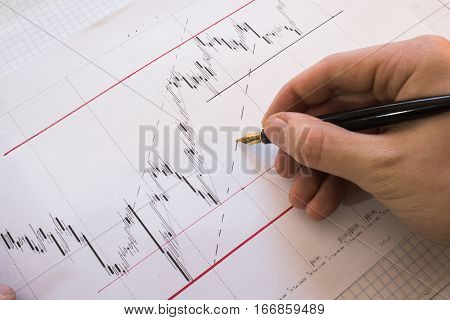 Stock market chart on Forex Charts and money Live online screen. Stock market finance graph. Stock exchange market. Professional bank broker workstation. Graph background. Forex trade. poster
