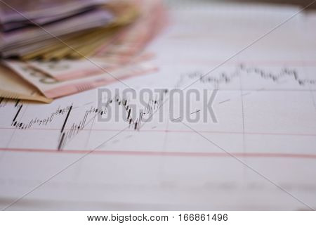 Stock market chart on Forex Charts and money Live online screen. Stock market finance graph. Stock exchange market. Professional bank broker workstation. Graph background. Forex trade.
