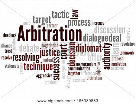 Arbitration, Word Cloud Concept