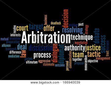 Arbitration, Word Cloud Concept 4