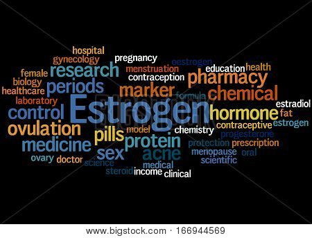 Estrogen, Word Cloud Concept 8