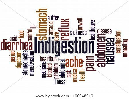 Indigestion, Word Cloud Concept 2