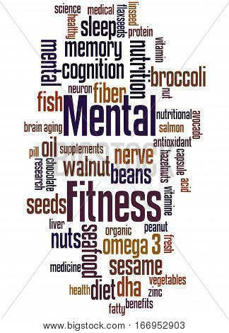 Mental Fitness, Word Cloud Concept 3