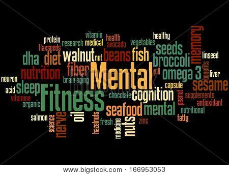 Mental Fitness, Word Cloud Concept 4