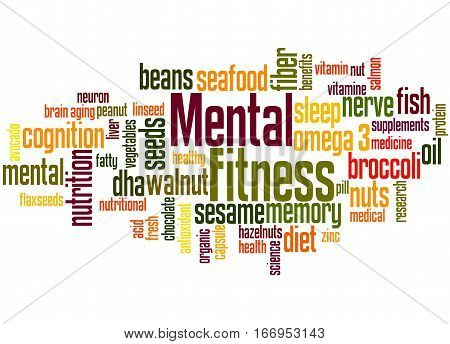 Mental Fitness, Word Cloud Concept 5