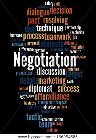 Negotiation, Word Cloud Concept 2