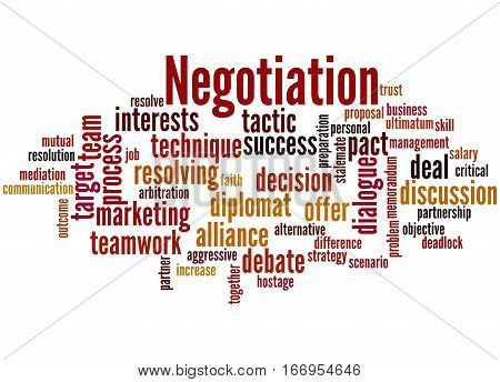 Negotiation, Word Cloud Concept 3