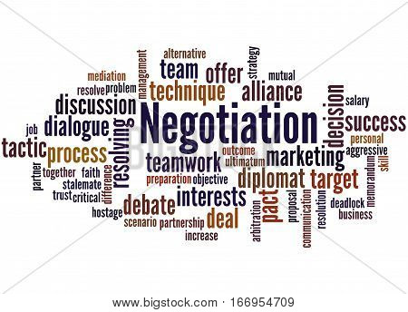 Negotiation, Word Cloud Concept 4