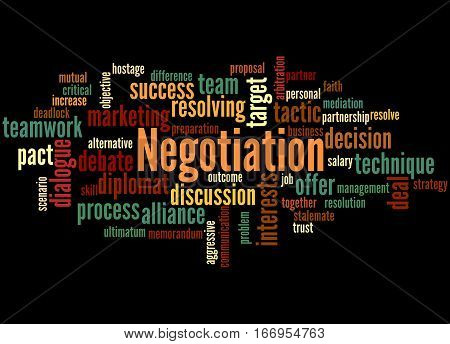 Negotiation, Word Cloud Concept 5