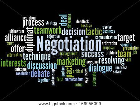 Negotiation, Word Cloud Concept 8