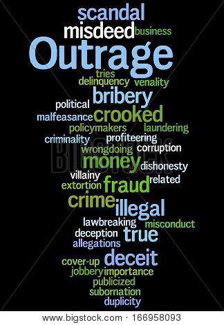 Outrage, Word Cloud Concept 5