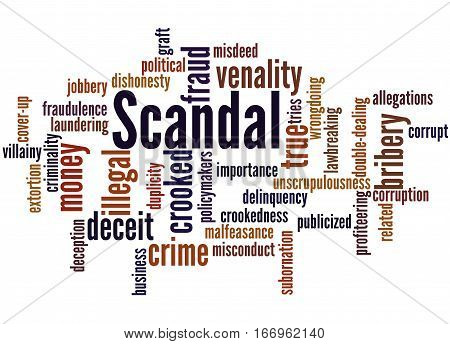 Scandal, Word Cloud Concept 3