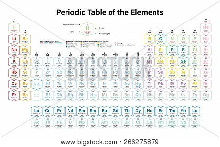 Periodic Table Of The Elements Colorful Vector Illustration - Shows Atomic Number, Symbol, Name, Ato