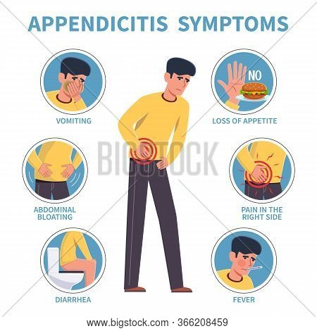 Appendicitis Symptoms. Appendix Disease Abdominal Pain Infographic. Diarrhea And Vomiting, Emergency
