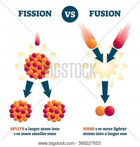 Fission Vs Fusion Vector Illustration. Nuclear Reaction Comparison Scheme. Educational Example With