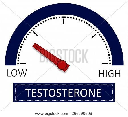 Indicator for low level of Testosterone hormone