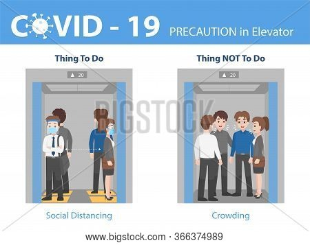 Info-graphic Do And Don't People Social Distancing Wearing A Surgical Protective Medical Mask And Fa