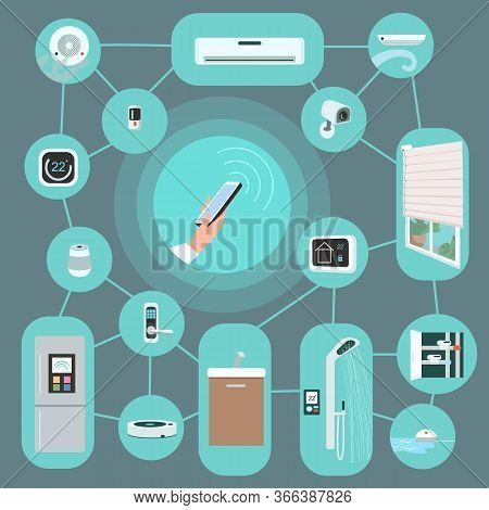 Iot Devices Flat Color Vector Objects Set. Household Appliances Remotely Controlled With Smartphone