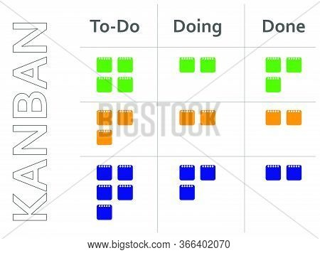 Kanban Development Methodology Board With Stickers To-do, Doing, Done. Flat Design Infograhics On Wh
