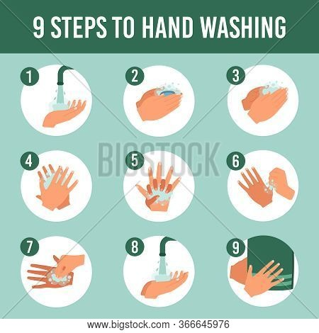 Hands Wash Infographic. Healthcare Personal Hygiene, Step By Step Washing Hands With Soap Vector Edu