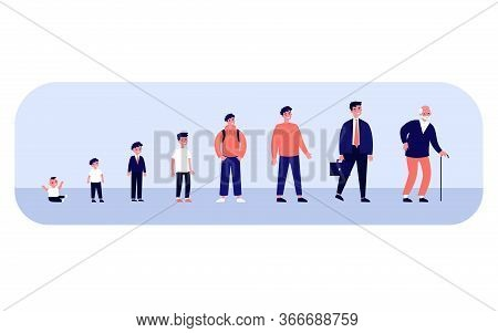 Man Growth Stages And Lifecycle. Evolution From Toddler To Old Man. Boy, Teenager, Student, Adult, S
