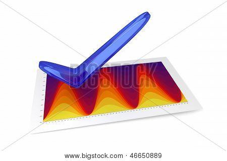 3D Chart - Temperature