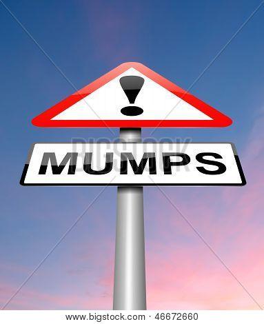 Mumps Concept.