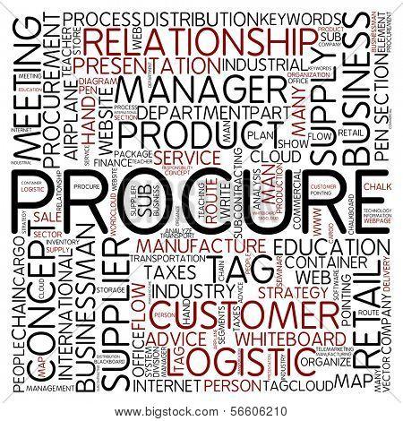 Word cloud - procure