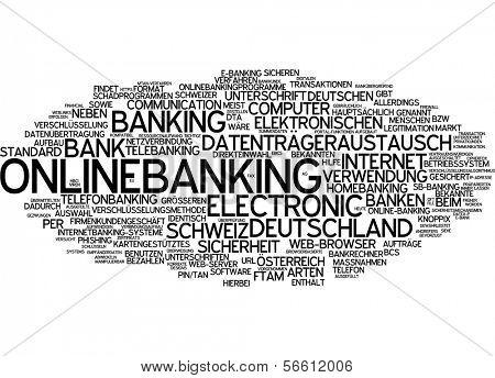 Word Cloud - Online Banking