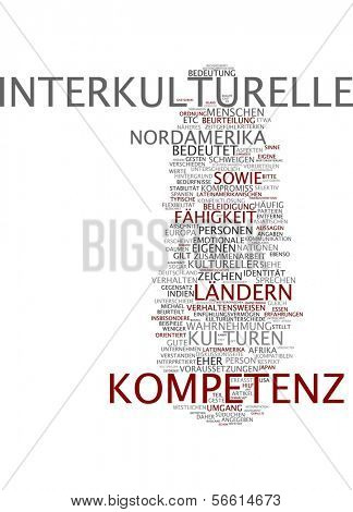Word cloud - intercultural competence poster