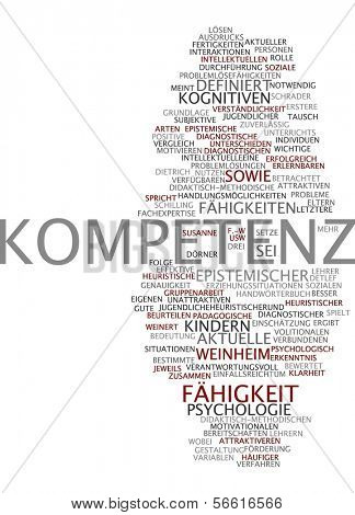 Word cloud - competence poster