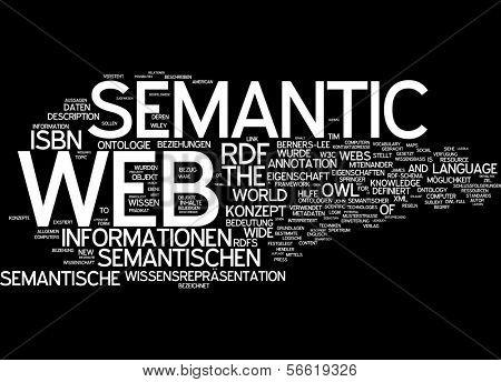 Word cloud - semantic web