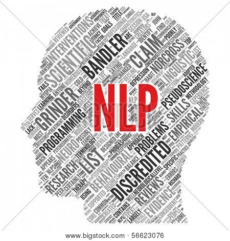 NLP | Neurolinguistic Programming poster