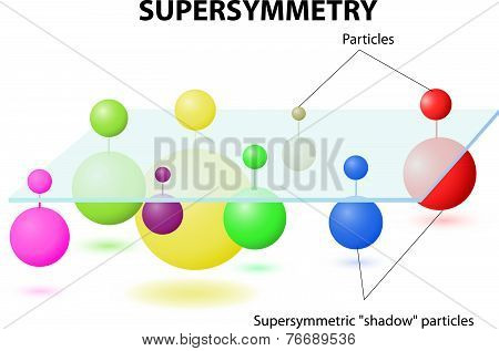 Supersymmetry