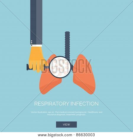 Vector illustration. Flat background with hand and lung. First aid, respiratory therapy. poster