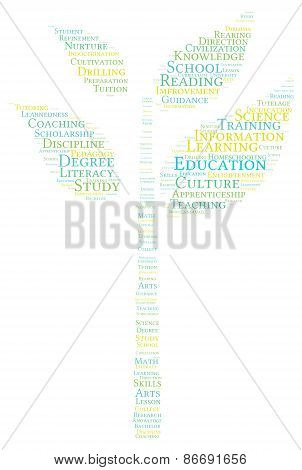 Plant Shaped Education Word Cloud