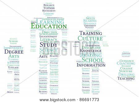 Family Shaped Education Word Cloud