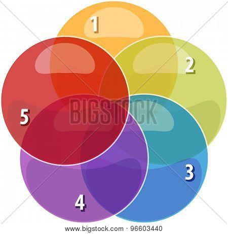 blank venn business strategy concept infographic diagram illustration five 5