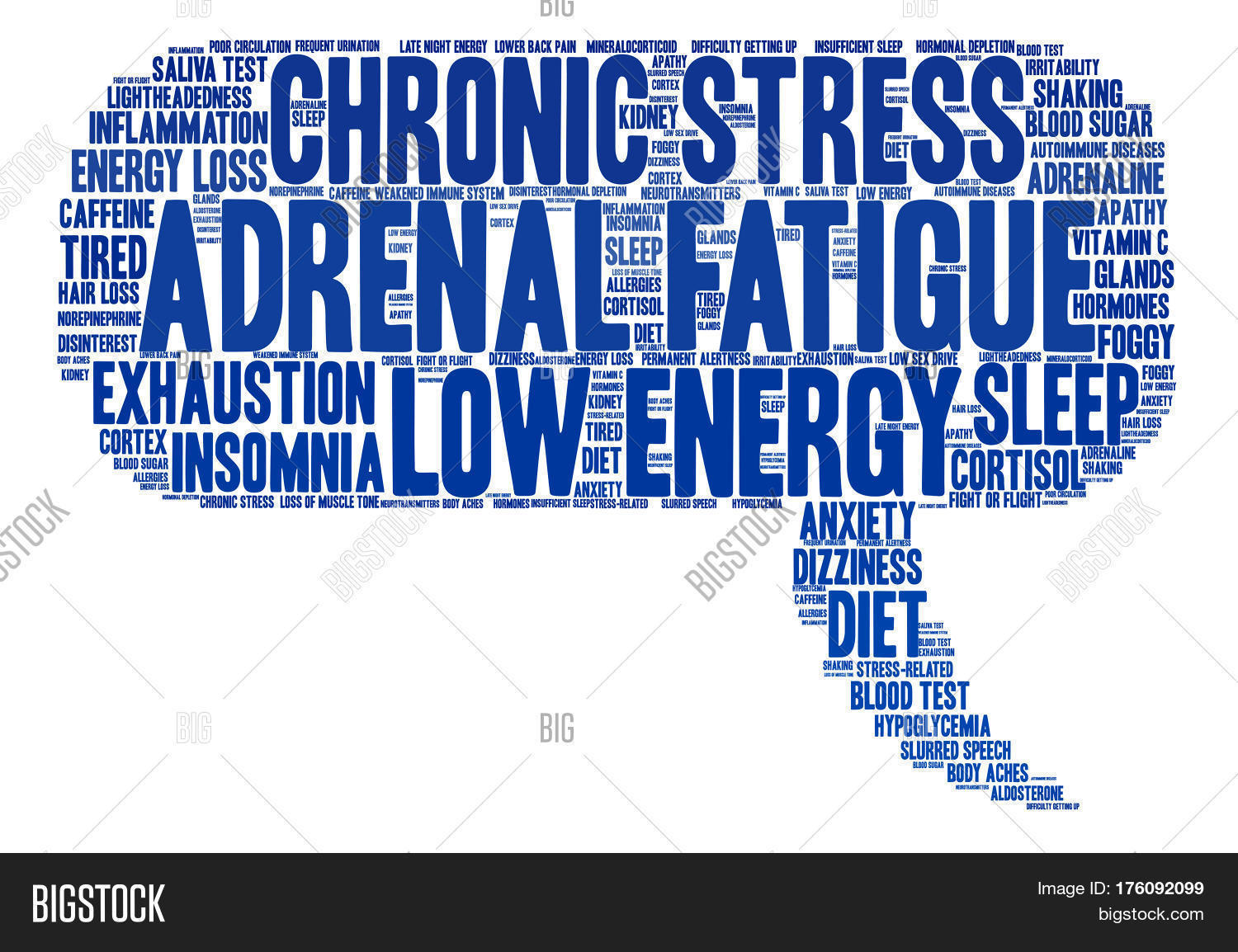 Adrenal Fatigue Word Vector & Photo (Free Trial) | Bigstock
