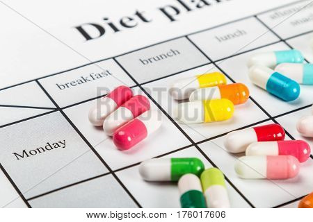 Different colors of the pill on the diet plan and medication