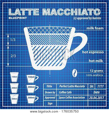 Coffee Latte Macchiato composition and making scheme in blueprint paper drawing style. Print background composition of coffee for menu and posters. Creative concept Modern design. Vector Illustration
