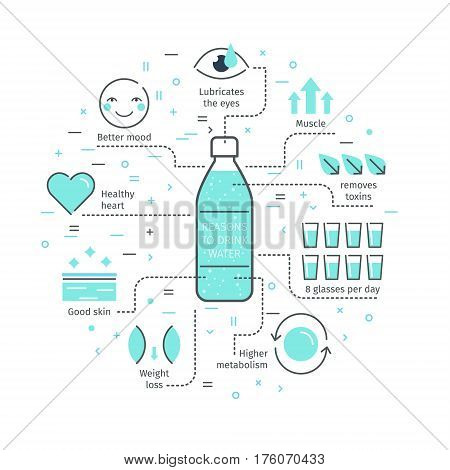 Concept of The Benefits of Drinking Water. Reasons to drink water