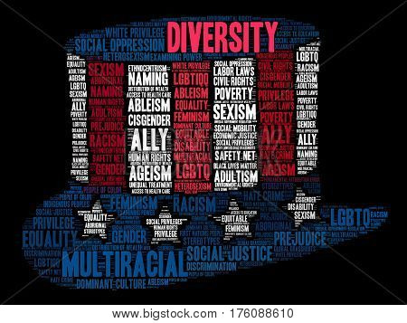 Diversity Word Cloud