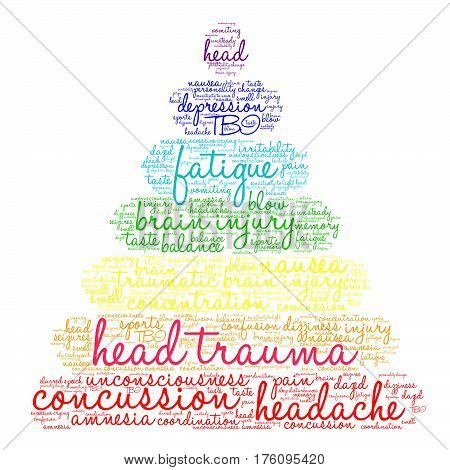 Head Trauma word cloud on a white background. poster