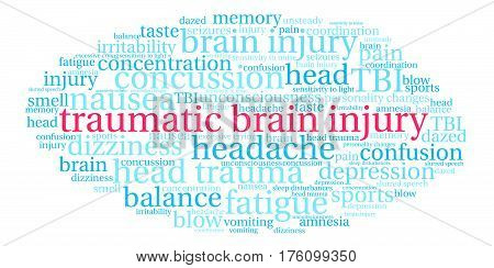 Traumatic Brain Injury Word Cloud