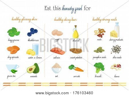 Top foods for your healthy skin, hair and nails. Beauty food. Detailed products. Infographic. Vector illustration